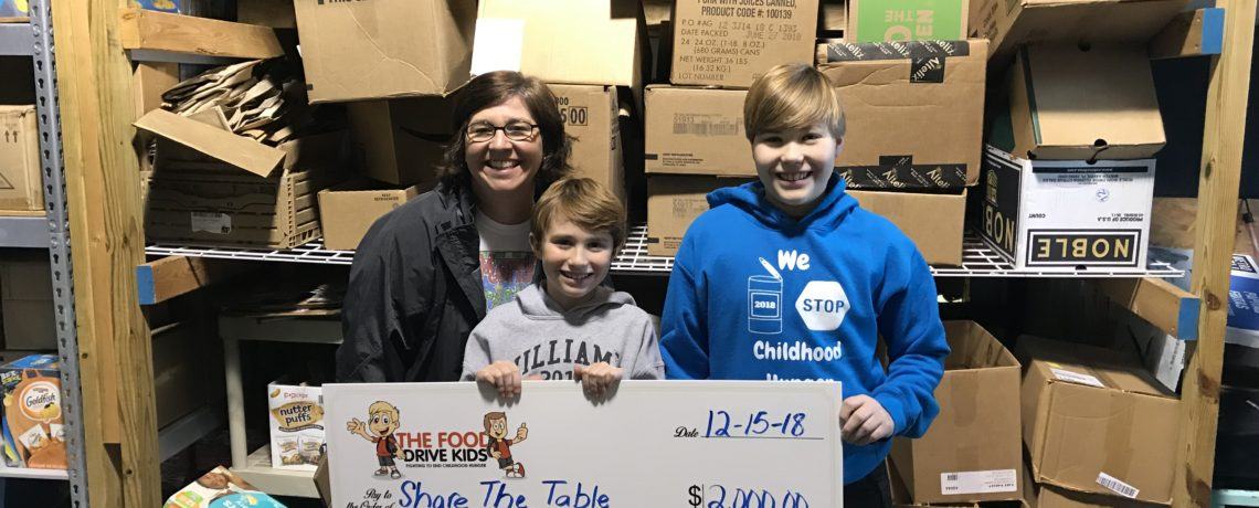 Fighting Childhood Hunger after Hurricane Florence